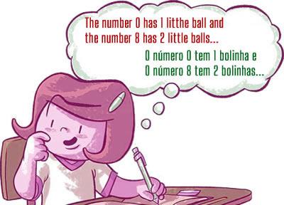 Calculando Como Criança, resposta - Calculating as a Child, Answer
